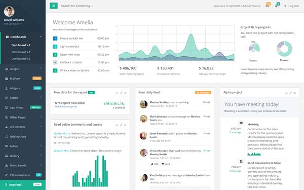 inspinia admin一个非常优秀的响应式Bootstrap管理模板