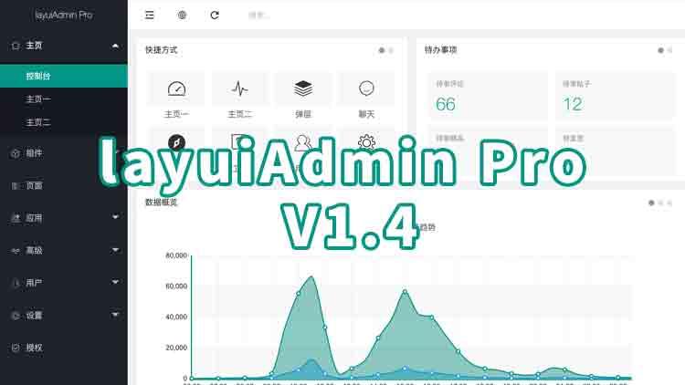 layuiAdmin.pro-v2020.4.1 layuiAdmin.std-v2020.4.1  v1.4.0 pro layuiAdmin 后台管理模板